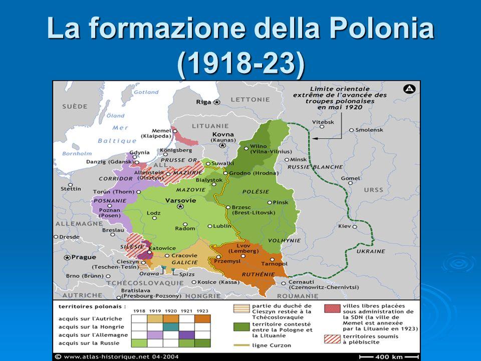 La formazione della Polonia (1918-23)