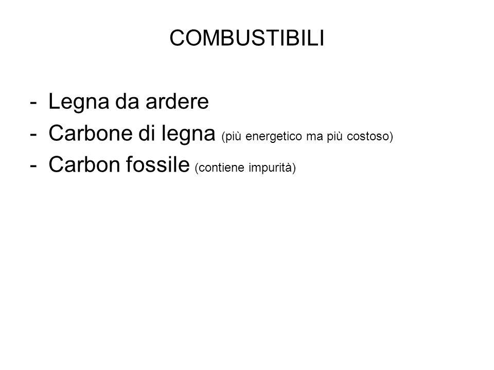 COMBUSTIBILI -Legna da ardere -Carbone di legna (più energetico ma più costoso) -Carbon fossile (contiene impurità)