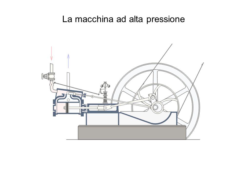 La macchina ad alta pressione