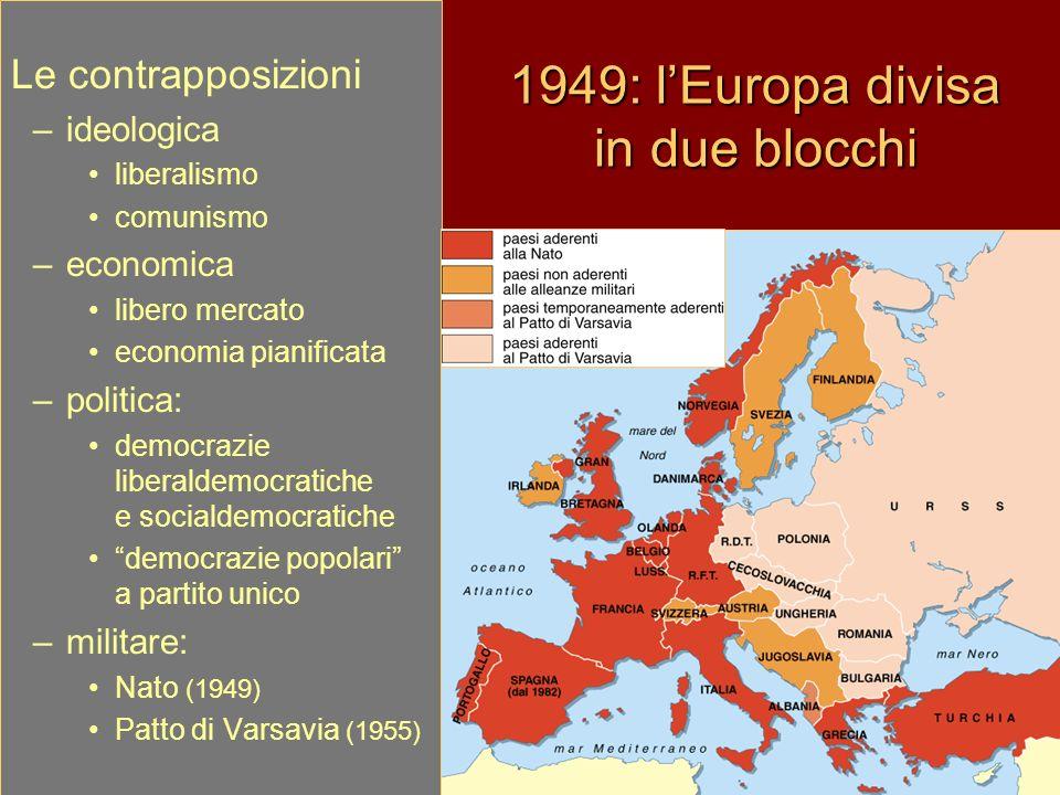 1949: lEuropa divisa in due blocchi Le contrapposizioni –ideologica liberalismo comunismo –economica libero mercato economia pianificata –politica: democrazie liberaldemocratiche e socialdemocratiche democrazie popolari a partito unico –militare: Nato (1949) Patto di Varsavia (1955)