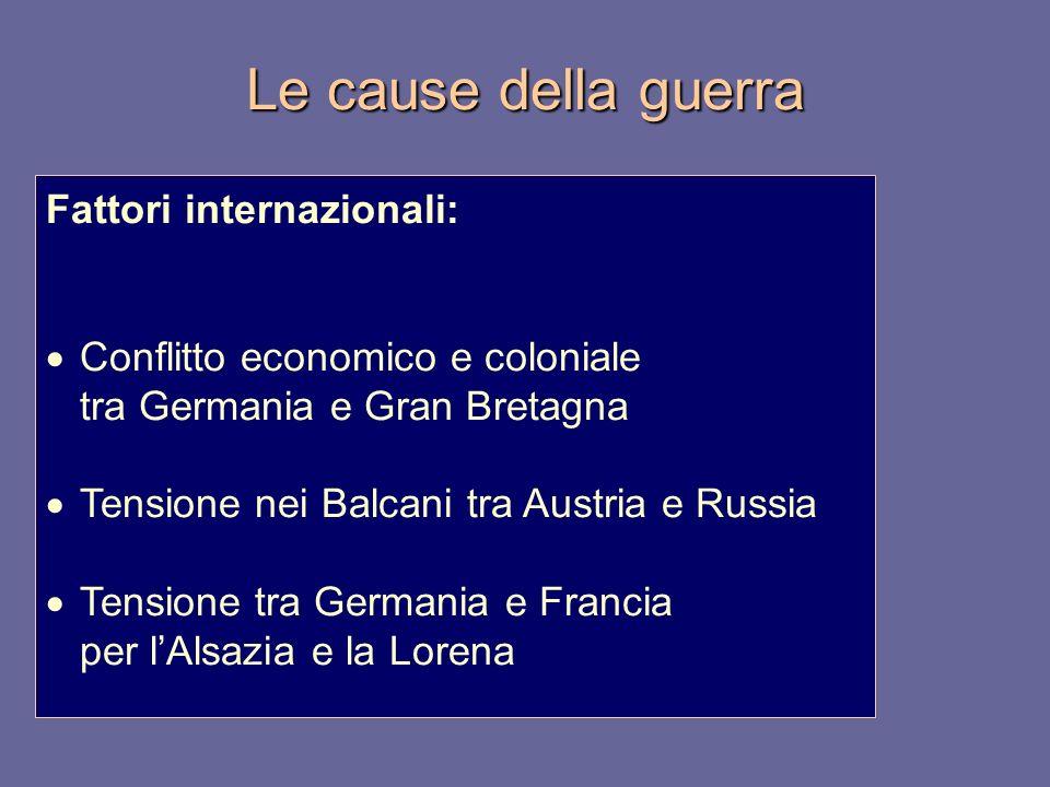 Le cause della guerra Fattori internazionali: Conflitto economico e coloniale tra Germania e Gran Bretagna Tensione nei Balcani tra Austria e Russia Tensione tra Germania e Francia per lAlsazia e la Lorena