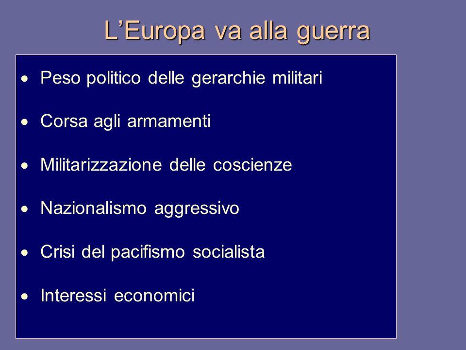 LEuropa va alla guerra Peso politico delle gerarchie militari Corsa agli armamenti Militarizzazione delle coscienze Nazionalismo aggressivo Crisi del pacifismo socialista Interessi economici