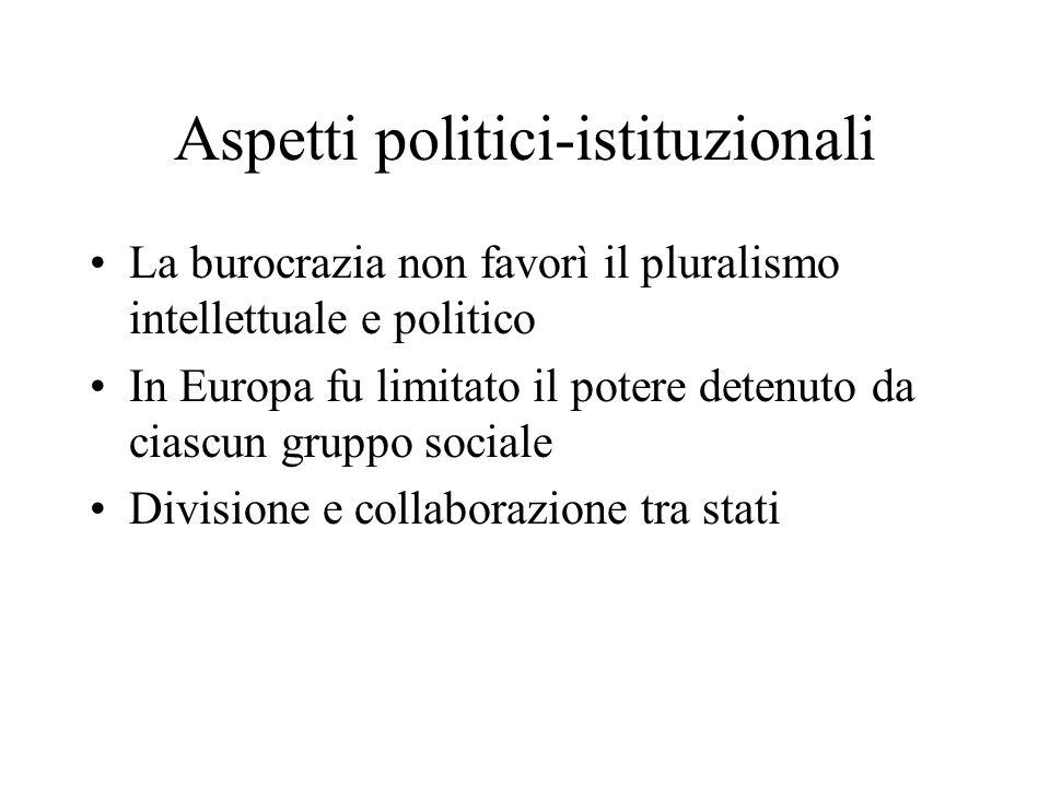 Aspetti politici-istituzionali La burocrazia non favorì il pluralismo intellettuale e politico In Europa fu limitato il potere detenuto da ciascun gruppo sociale Divisione e collaborazione tra stati