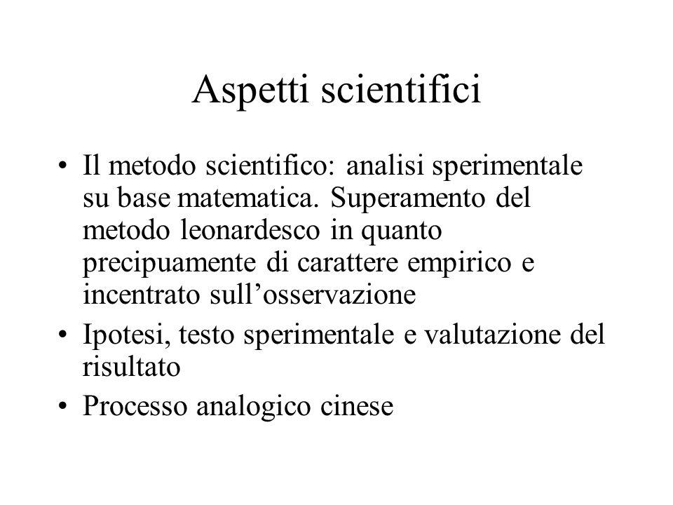 Aspetti scientifici Il metodo scientifico: analisi sperimentale su base matematica.