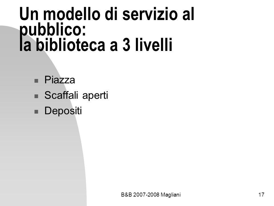 B&B 2007-2008 Magliani17 Un modello di servizio al pubblico: la biblioteca a 3 livelli Piazza Scaffali aperti Depositi