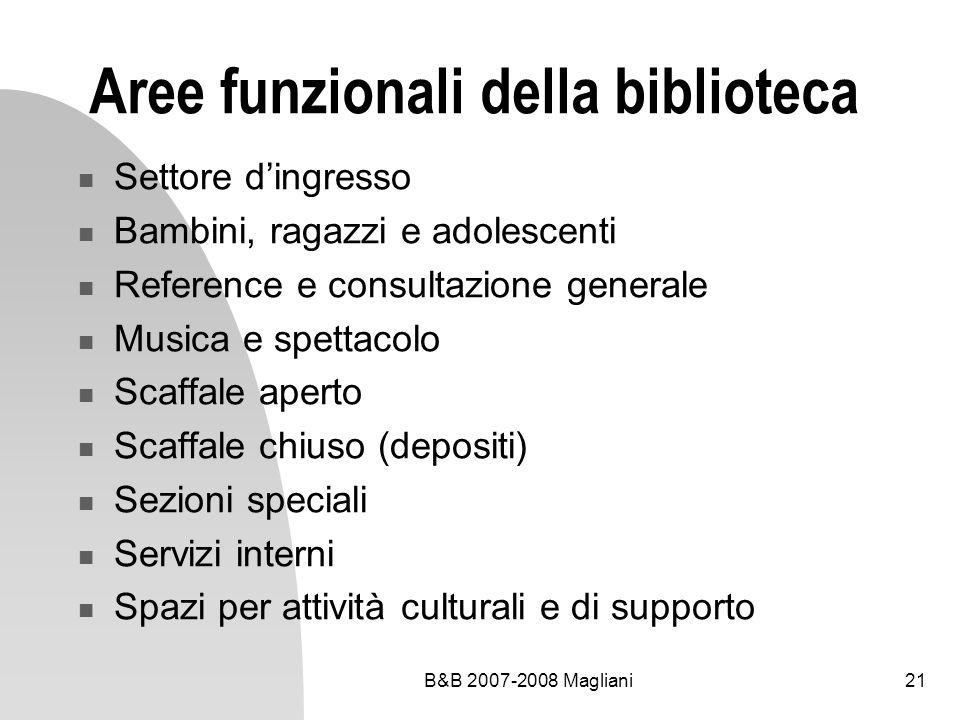 B&B 2007-2008 Magliani21 Aree funzionali della biblioteca Settore dingresso Bambini, ragazzi e adolescenti Reference e consultazione generale Musica e