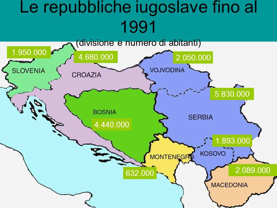 5.830.000 2.050.000 1.893.000 1.950.000 4.440.000 4.680.000 632.000 2.089.000 Le repubbliche iugoslave fino al 1991 (divisione e numero di abitanti)