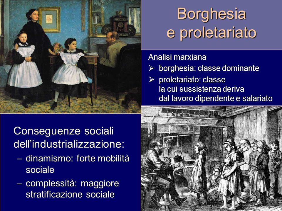 Borghesia e proletariato Conseguenze sociali dellindustrializzazione: –dinamismo: forte mobilità sociale –complessità: maggiore stratificazione social