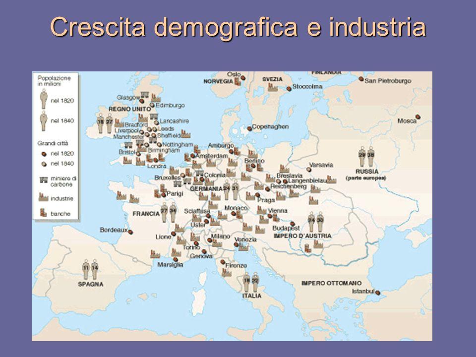 Crescita demografica e industria