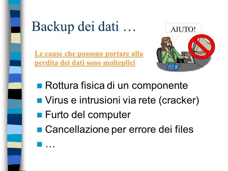 Backup dei dati … Rottura fisica di un componente Virus e intrusioni via rete (cracker) Furto del computer Cancellazione per errore dei files … Le cause che possono portare alla perdita dei dati sono molteplici AIUTO!
