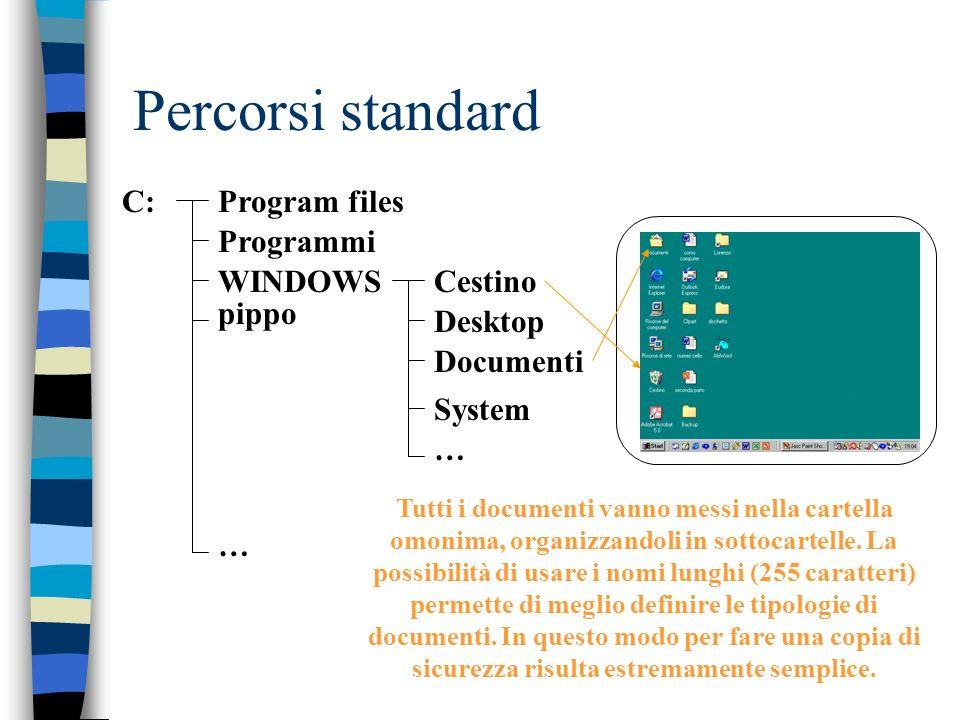 Percorsi standard C: WINDOWS System Desktop Programmi Program files Cestino … Documenti pippo … Tutti i documenti vanno messi nella cartella omonima, organizzandoli in sottocartelle.
