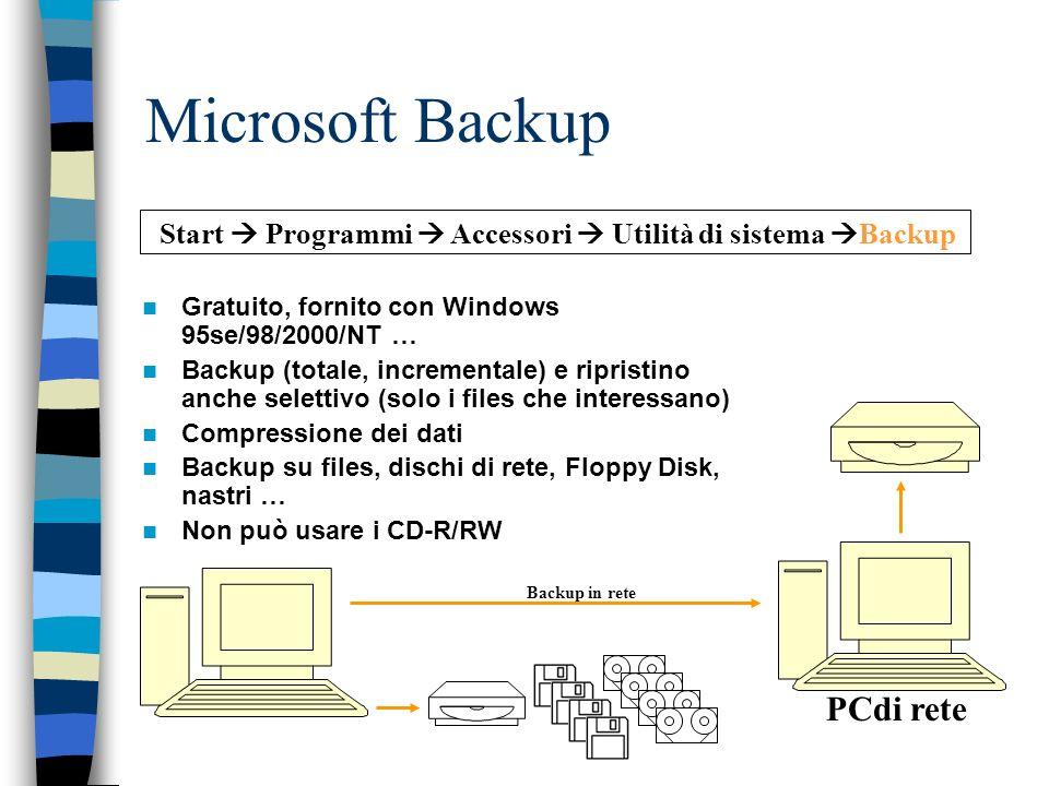 Microsoft Backup Gratuito, fornito con Windows 95se/98/2000/NT … Backup (totale, incrementale) e ripristino anche selettivo (solo i files che interessano) Compressione dei dati Backup su files, dischi di rete, Floppy Disk, nastri … Non può usare i CD-R/RW Start Programmi Accessori Utilità di sistema Backup PCdi rete Backup in rete