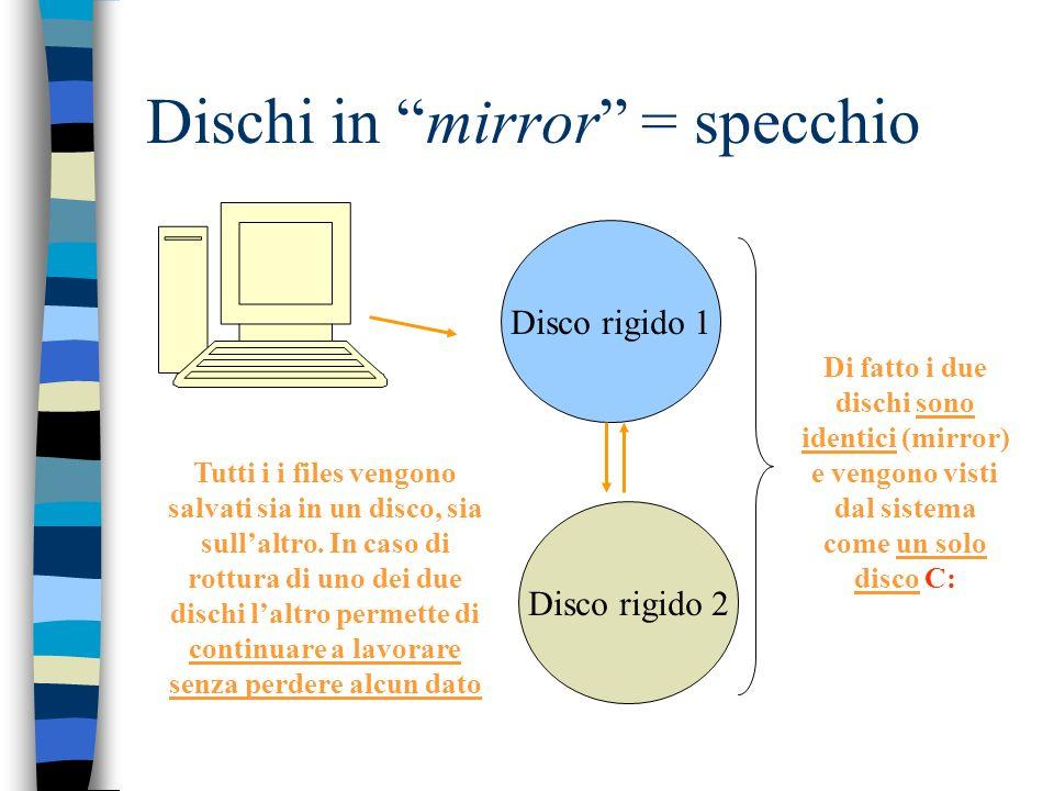 Dischi in mirror = specchio Disco rigido 1 Disco rigido 2 Tutti i i files vengono salvati sia in un disco, sia sullaltro. In caso di rottura di uno de