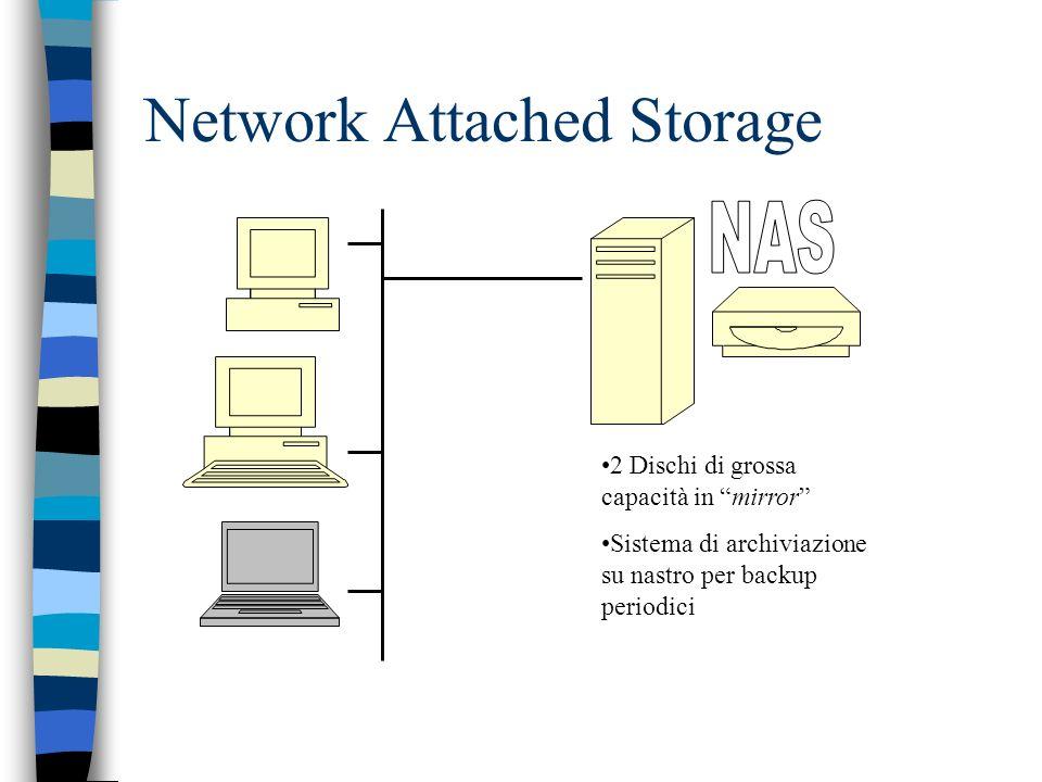 Network Attached Storage 2 Dischi di grossa capacità in mirror Sistema di archiviazione su nastro per backup periodici