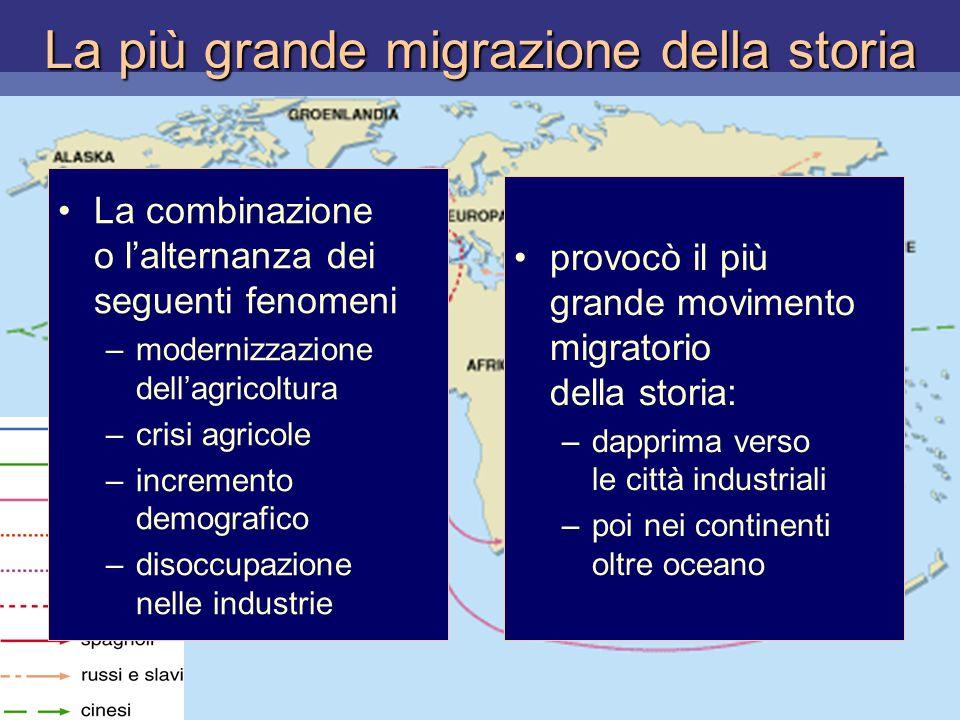 La più grande migrazione della storia La combinazione o lalternanza dei seguenti fenomeni –modernizzazione dellagricoltura –crisi agricole –incremento