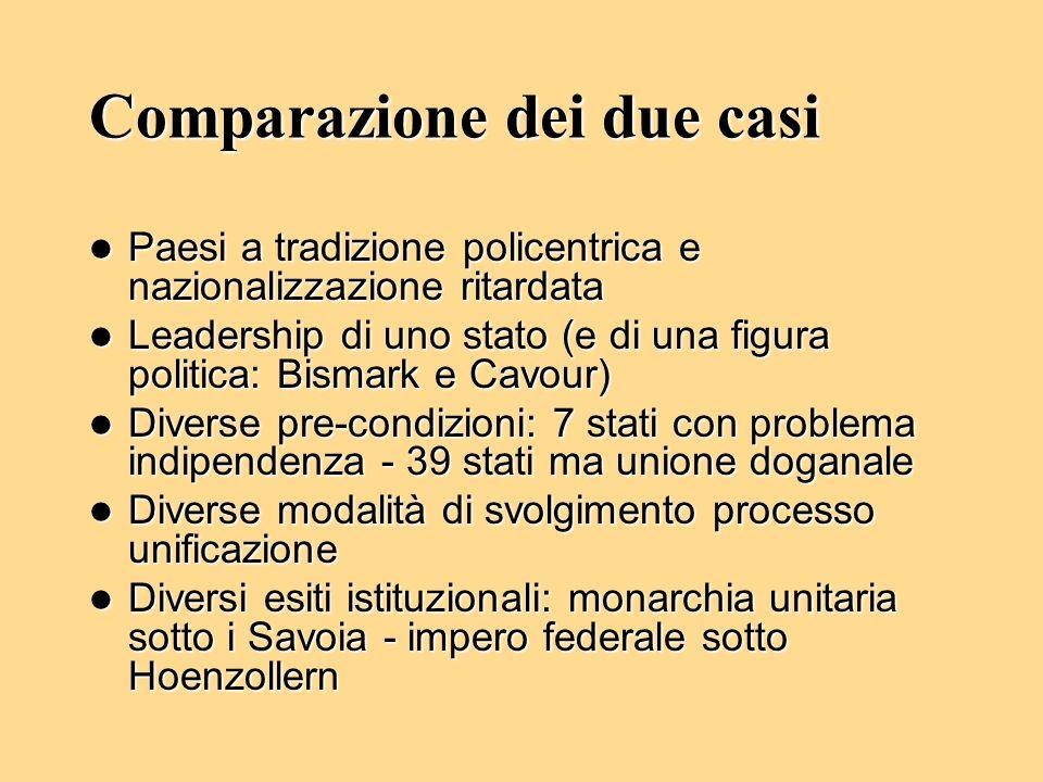 Comparazione dei due casi Paesi a tradizione policentrica e nazionalizzazione ritardata Paesi a tradizione policentrica e nazionalizzazione ritardata