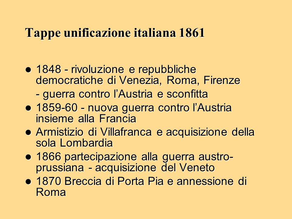 Tappe unificazione italiana 1861 1848 - rivoluzione e repubbliche democratiche di Venezia, Roma, Firenze 1848 - rivoluzione e repubbliche democratiche