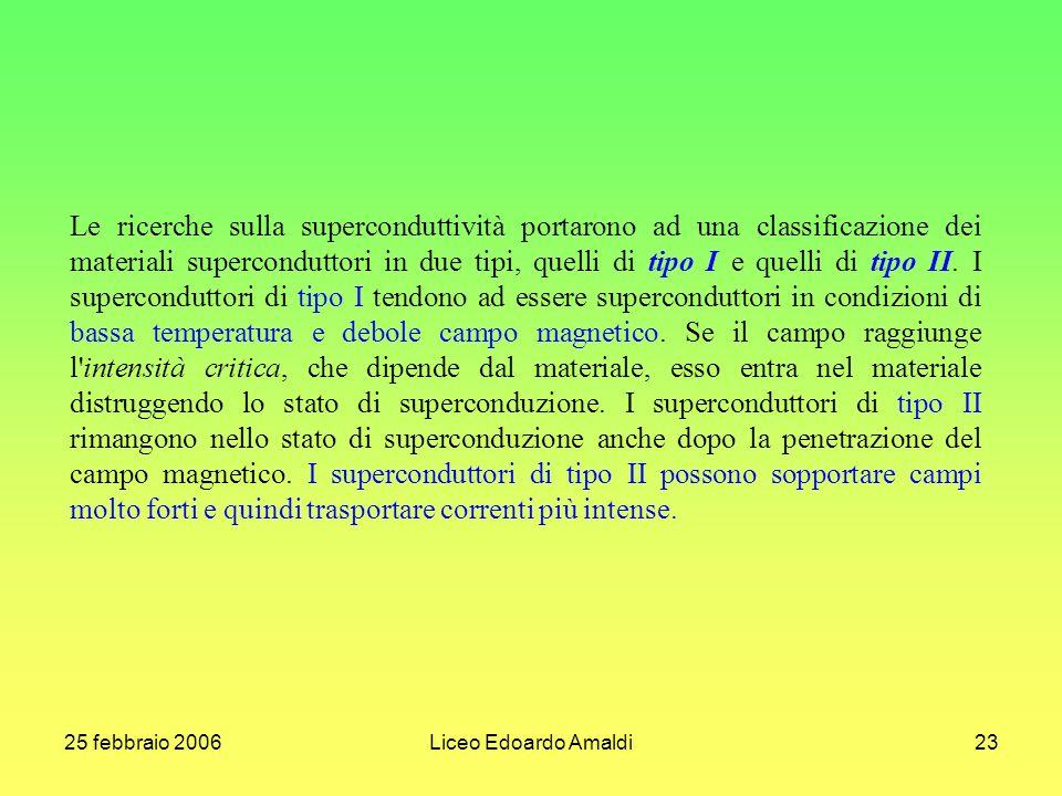 25 febbraio 2006Liceo Edoardo Amaldi23 Le ricerche sulla superconduttività portarono ad una classificazione dei materiali superconduttori in due tipi, quelli di tipo I e quelli di tipo II.