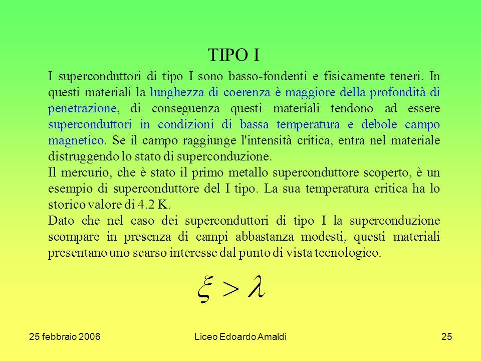 25 febbraio 2006Liceo Edoardo Amaldi25 TIPO I I superconduttori di tipo I sono basso-fondenti e fisicamente teneri. In questi materiali la lunghezza d