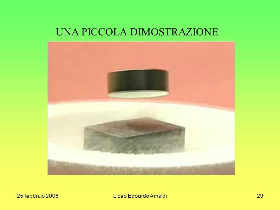 25 febbraio 2006Liceo Edoardo Amaldi29 UNA PICCOLA DIMOSTRAZIONE
