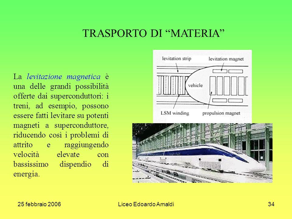 25 febbraio 2006Liceo Edoardo Amaldi34 La levitazione magnetica è una delle grandi possibilità offerte dai superconduttori: i treni, ad esempio, possono essere fatti levitare su potenti magneti a superconduttore, riducendo così i problemi di attrito e raggiungendo velocità elevate con bassissimo dispendio di energia.