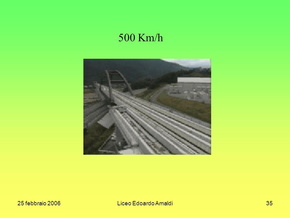 25 febbraio 2006Liceo Edoardo Amaldi35 500 Km/h
