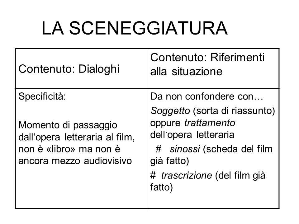 LA SCENEGGIATURA Contenuto: Dialoghi Contenuto: Riferimenti alla situazione Specificità: Momento di passaggio dallopera letteraria al film, non è «lib