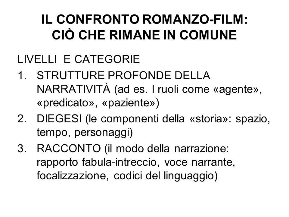 IL CONFRONTO ROMANZO-FILM: CIÒ CHE RIMANE IN COMUNE LIVELLI E CATEGORIE 1.STRUTTURE PROFONDE DELLA NARRATIVITÀ (ad es. I ruoli come «agente», «predica