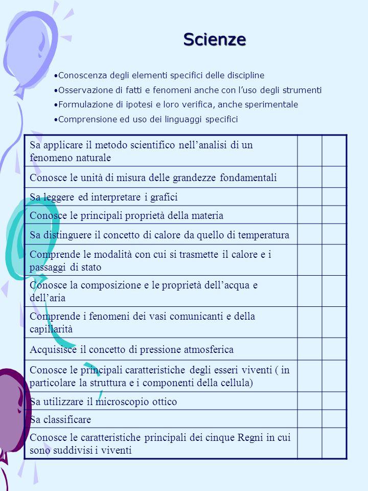Scienze Conoscenza degli elementi specifici delle discipline Osservazione di fatti e fenomeni anche con luso degli strumenti Formulazione di ipotesi e