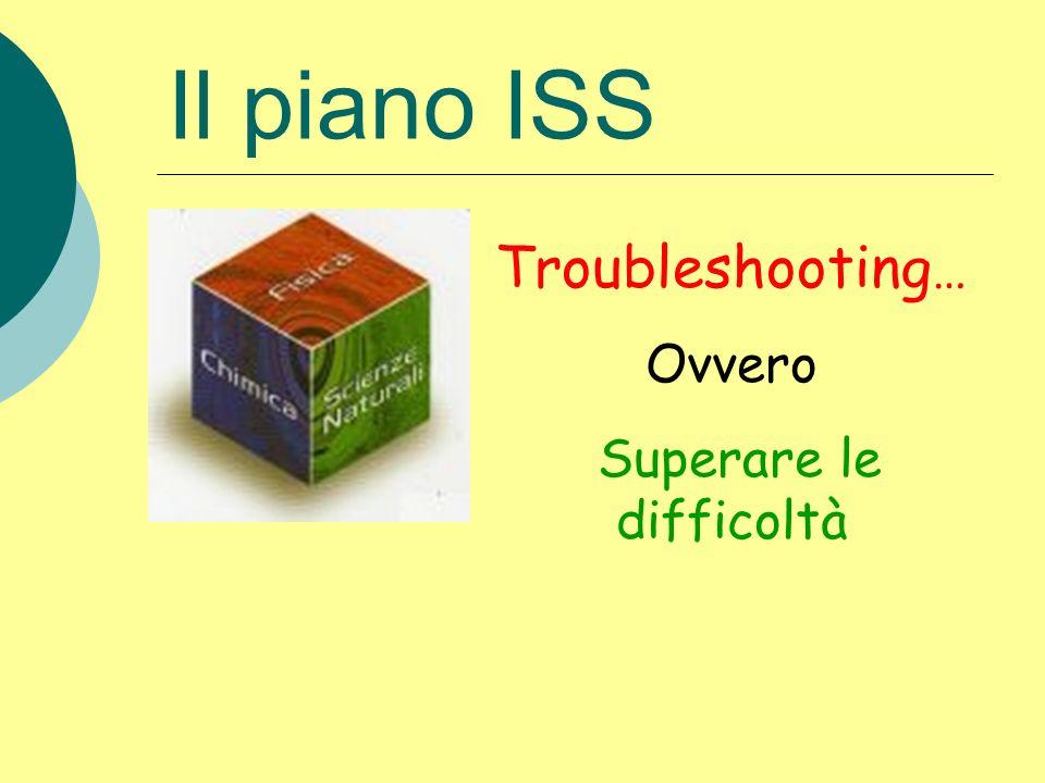 Il piano ISS Troubleshooting … Ovvero Superare le difficoltà