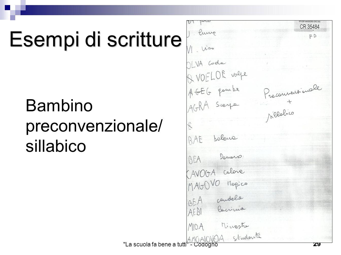 La scuola fa bene a tutti - Codogno29 Esempi di scritture Bambino preconvenzionale/ sillabico