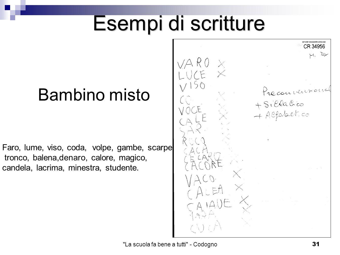 La scuola fa bene a tutti - Codogno31 Esempi di scritture Bambino misto Faro, lume, viso, coda, volpe, gambe, scarpe, tronco, balena,denaro, calore, magico, candela, lacrima, minestra, studente.