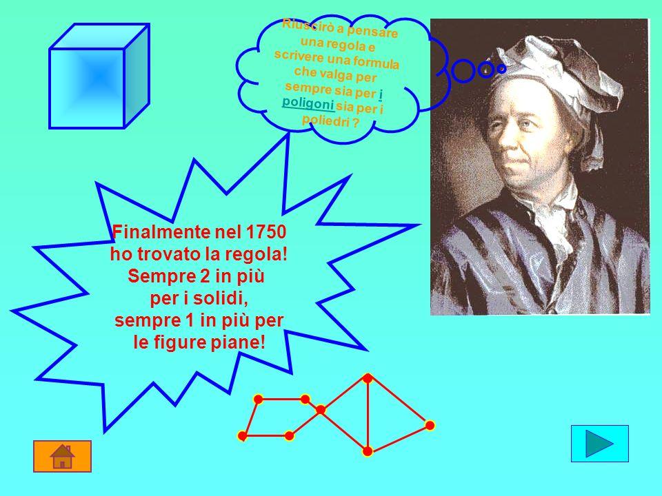 Riuscirò a pensare una regola e scrivere una formula che valga per sempre sia per i poligoni sia per i poliedri ?i poligoni Finalmente nel 1750 ho tro