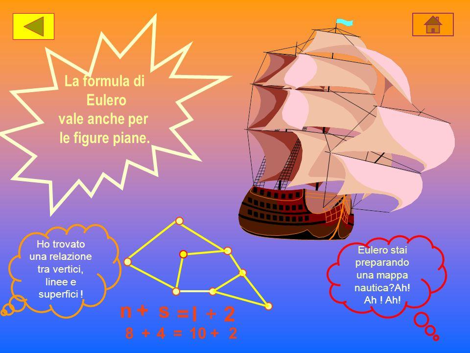 La formula di Eulero vale anche per le figure piane. Eulero stai preparando una mappa nautica?Ah! Ah ! Ah! Ho trovato una relazione tra vertici, linee