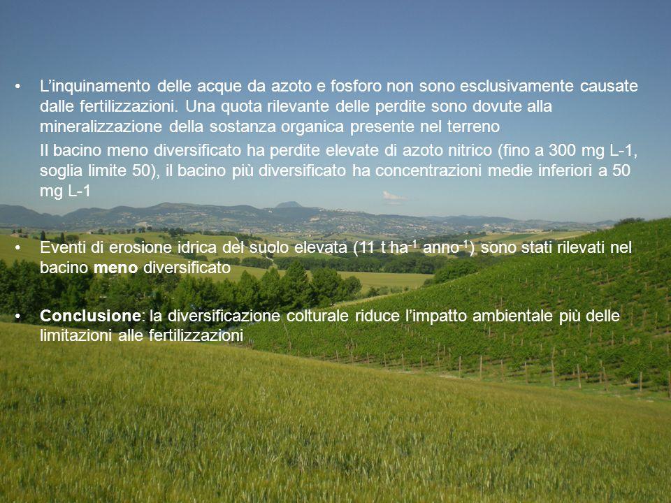 Linquinamento delle acque da azoto e fosforo non sono esclusivamente causate dalle fertilizzazioni. Una quota rilevante delle perdite sono dovute alla