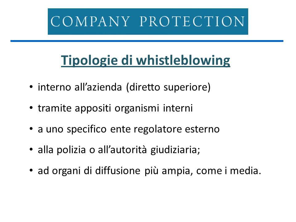 Tipologie di whistleblowing interno allazienda (diretto superiore) tramite appositi organismi interni a uno specifico ente regolatore esterno alla pol