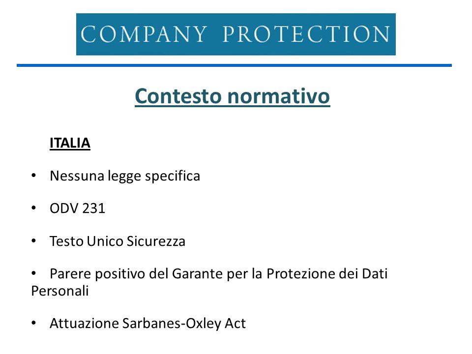 Contesto normativo ITALIA Nessuna legge specifica ODV 231 Testo Unico Sicurezza Parere positivo del Garante per la Protezione dei Dati Personali Attua