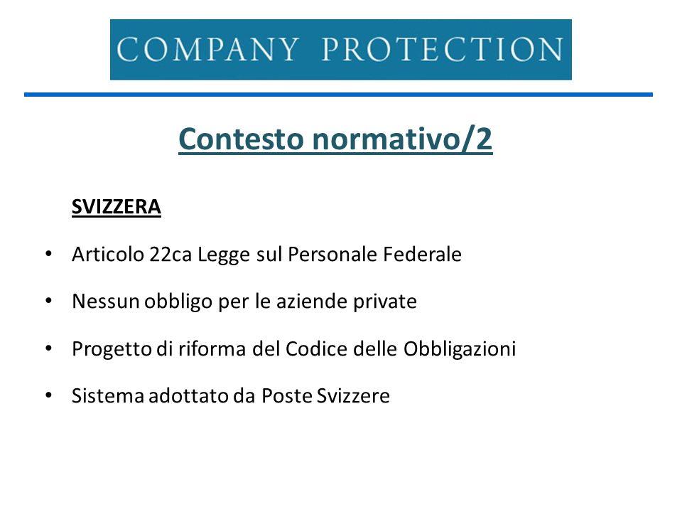 Contesto normativo/2 SVIZZERA Articolo 22ca Legge sul Personale Federale Nessun obbligo per le aziende private Progetto di riforma del Codice delle Ob