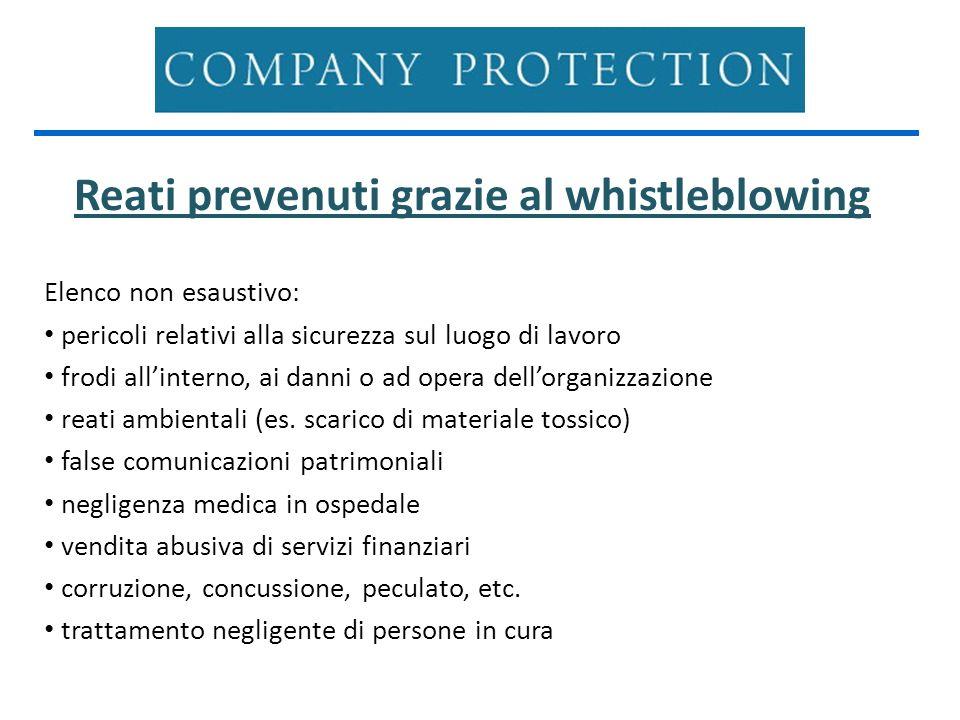 Reati prevenuti grazie al whistleblowing Elenco non esaustivo: pericoli relativi alla sicurezza sul luogo di lavoro frodi allinterno, ai danni o ad op