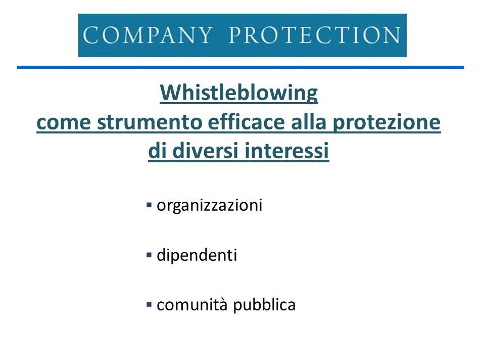 Whistleblowing come strumento efficace alla protezione di diversi interessi organizzazioni dipendenti comunità pubblica