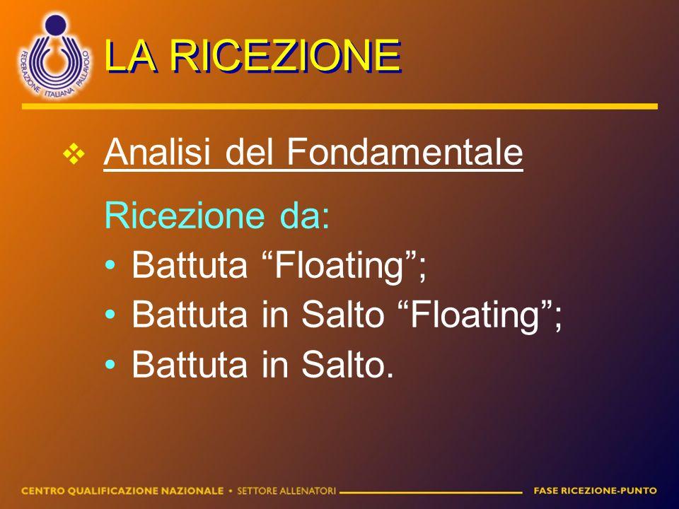 LA RICEZIONE Analisi del Fondamentale Ricezione da: Battuta Floating ; Battuta in Salto Floating ; Battuta in Salto.