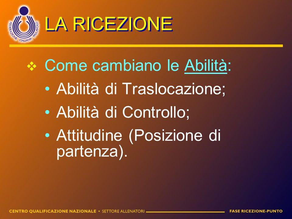 LA RICEZIONE Come cambiano le Abilità: Abilità di Traslocazione; Abilità di Controllo; Attitudine (Posizione di partenza).
