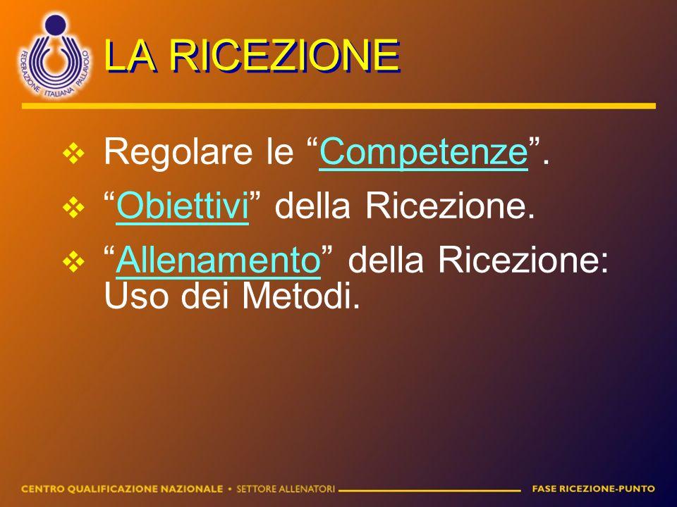 LA RICEZIONE Regolare le Competenze. Obiettivi della Ricezione. Allenamento della Ricezione: Uso dei Metodi.