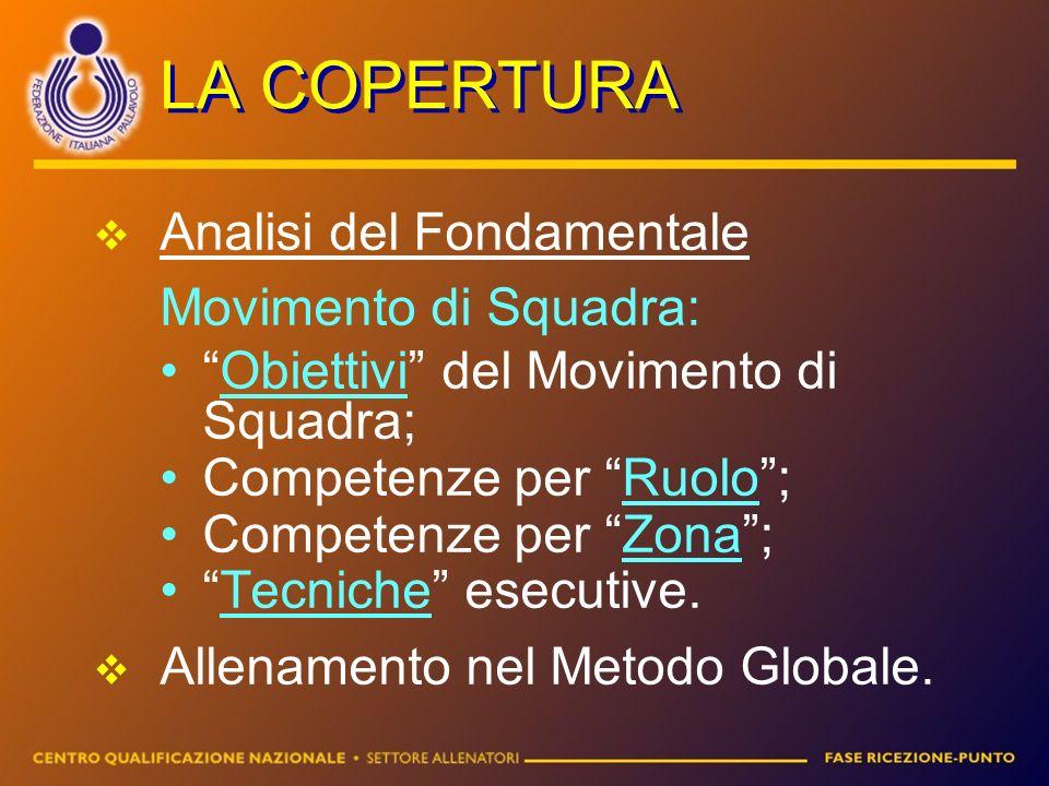 LA COPERTURA Analisi del Fondamentale Movimento di Squadra: Obiettivi del Movimento di Squadra; Competenze per Ruolo ; Competenze per Zona ; Tecniche