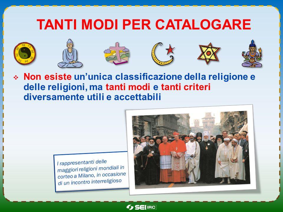 I rappresentanti delle maggiori religioni mondiali in corteo a Milano, in occasione di un incontro interreligioso TANTI MODI PER CATALOGARE Non esiste