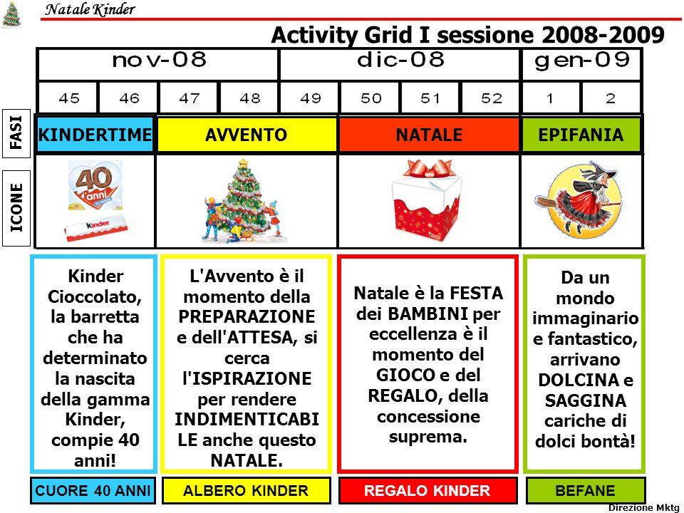 Natale Kinder Direzione Mktg ICONE Activity Grid I sessione 2008-2009 FASI KINDERTIME AVVENTONATALEEPIFANIA Kinder Cioccolato, la barretta che ha dete