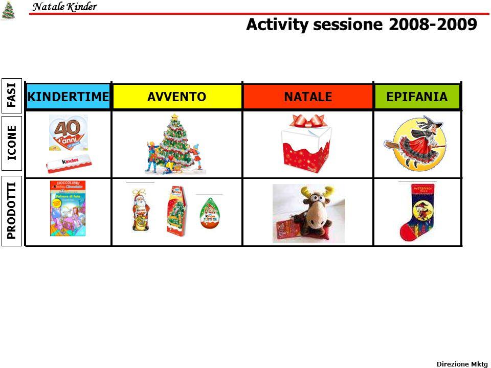 Natale Kinder Direzione Mktg ICONE Activity sessione 2008-2009 FASI KINDERTIME AVVENTONATALEEPIFANIA PRODOTTI