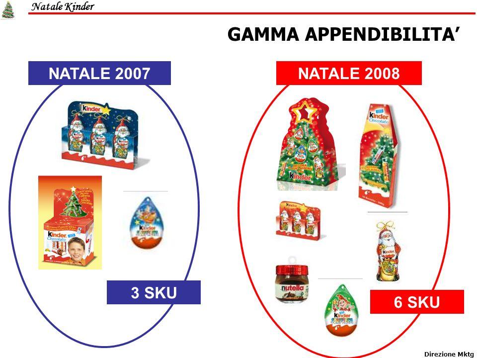 Natale Kinder Direzione Mktg NATALE 2007NATALE 2008 3 SKU 6 SKU GAMMA APPENDIBILITA