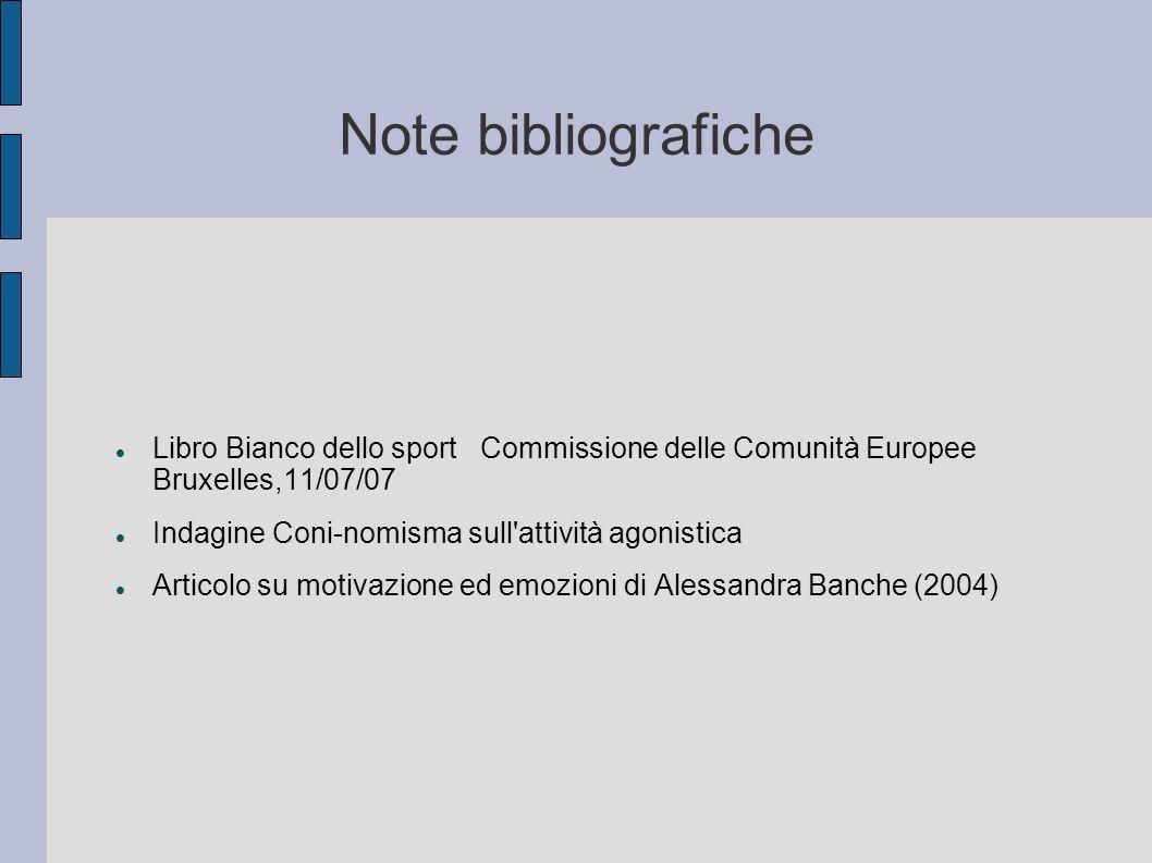 Note bibliografiche Libro Bianco dello sport Commissione delle Comunità Europee Bruxelles,11/07/07 Indagine Coni-nomisma sull attività agonistica Articolo su motivazione ed emozioni di Alessandra Banche (2004)