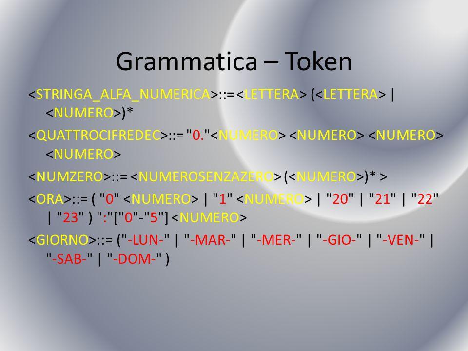Grammatica – Token ::= ( | )* ::=